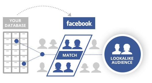 Facebook advertising - Buddha's Uncle video content marketing